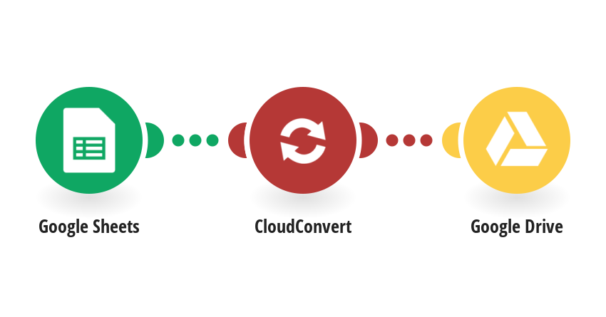 Capture a Website by CloudConvert and upload the output files to Google Drive