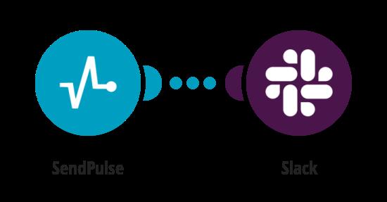 Send website statistics from SendPulse to Slack