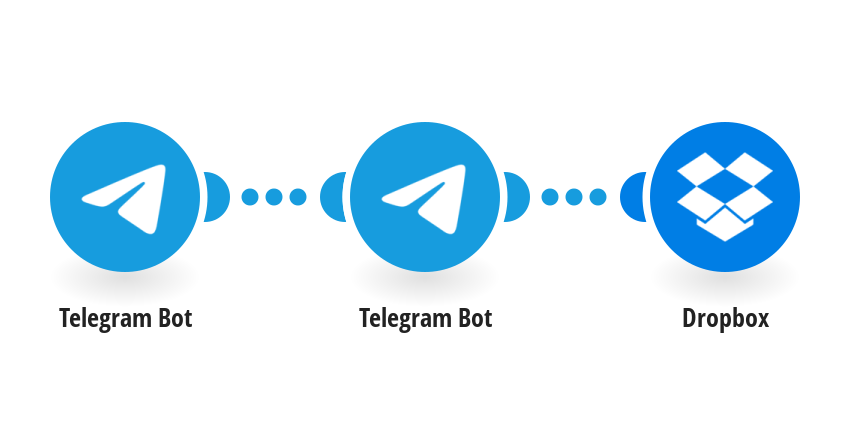 Save new Telegram files to Dropbox