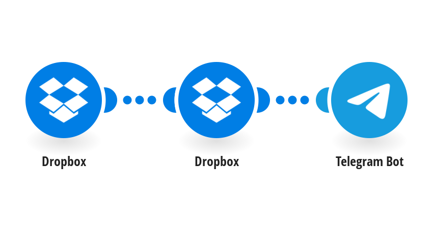 Send a new Dropbox file directly to Telegram Channel
