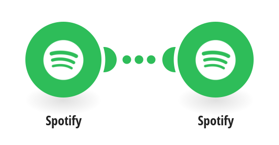 Spotify Integrations | Integromat
