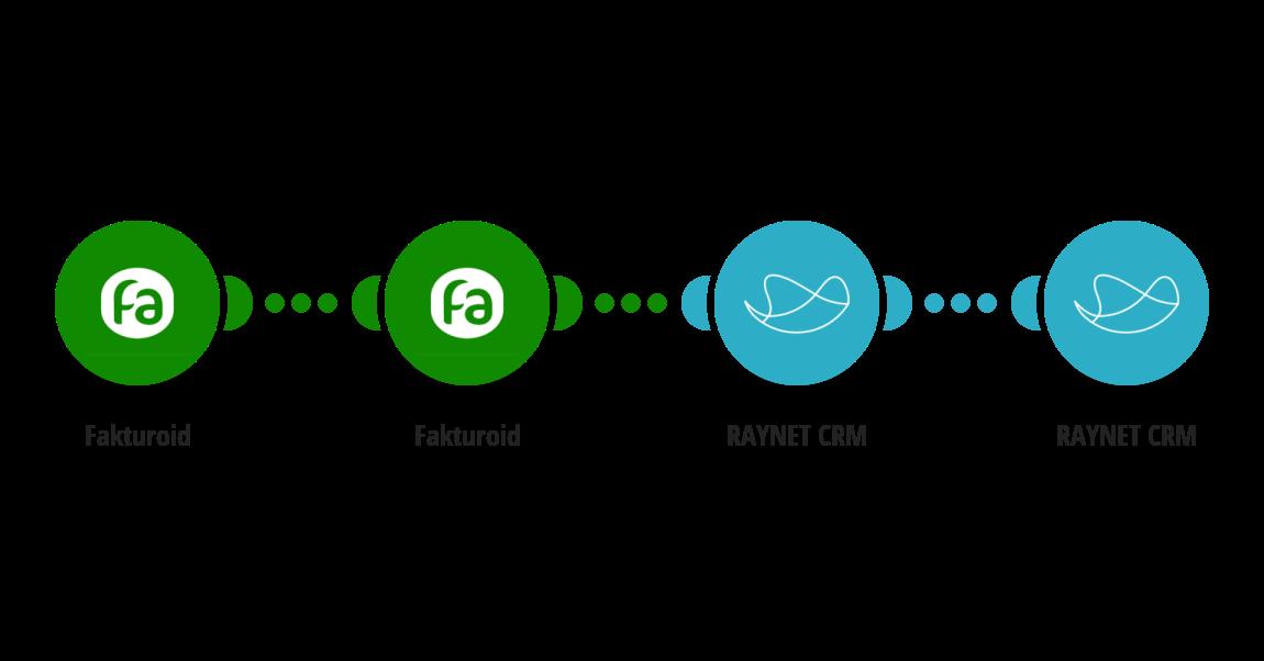 Sledování a stahování plateb z Fakturoidu do RAYNET CRM