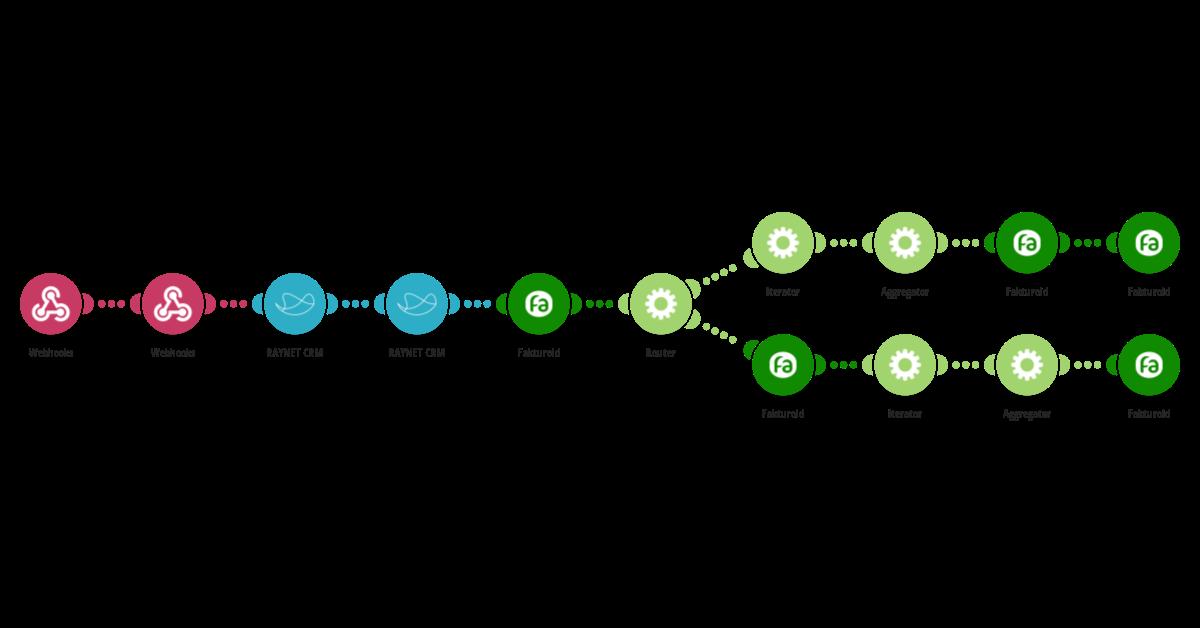 Vytvoření nové faktury ve Fakturoidu s daty z Raynet CRM