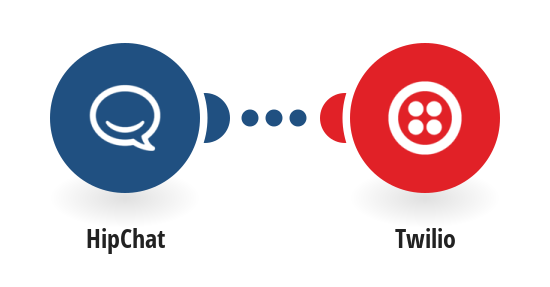 Get Twilio SMS messages for new HipChat messages