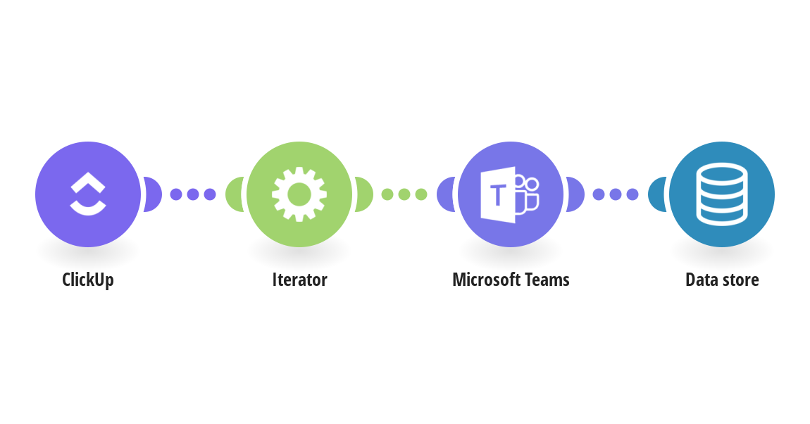 Create members in Microsoft Teams for each member in ClickUp
