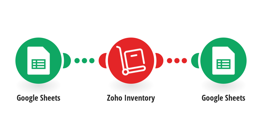 Save stock levels for all Zoho Inventory Items in a new Google Sheet spreadsheet
