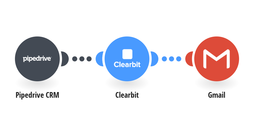 Send follow-up emails to new Pipedrive contacts qualified with Clearbit.