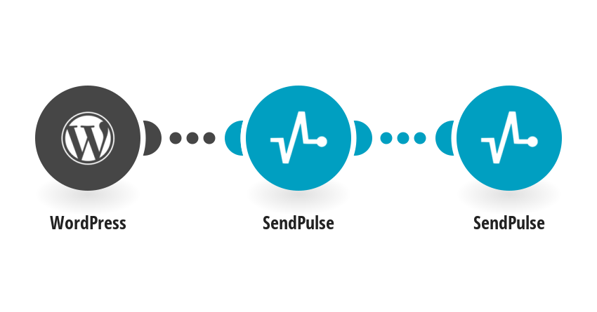 Add new WordPress users to SendPulse and send a welcome email.
