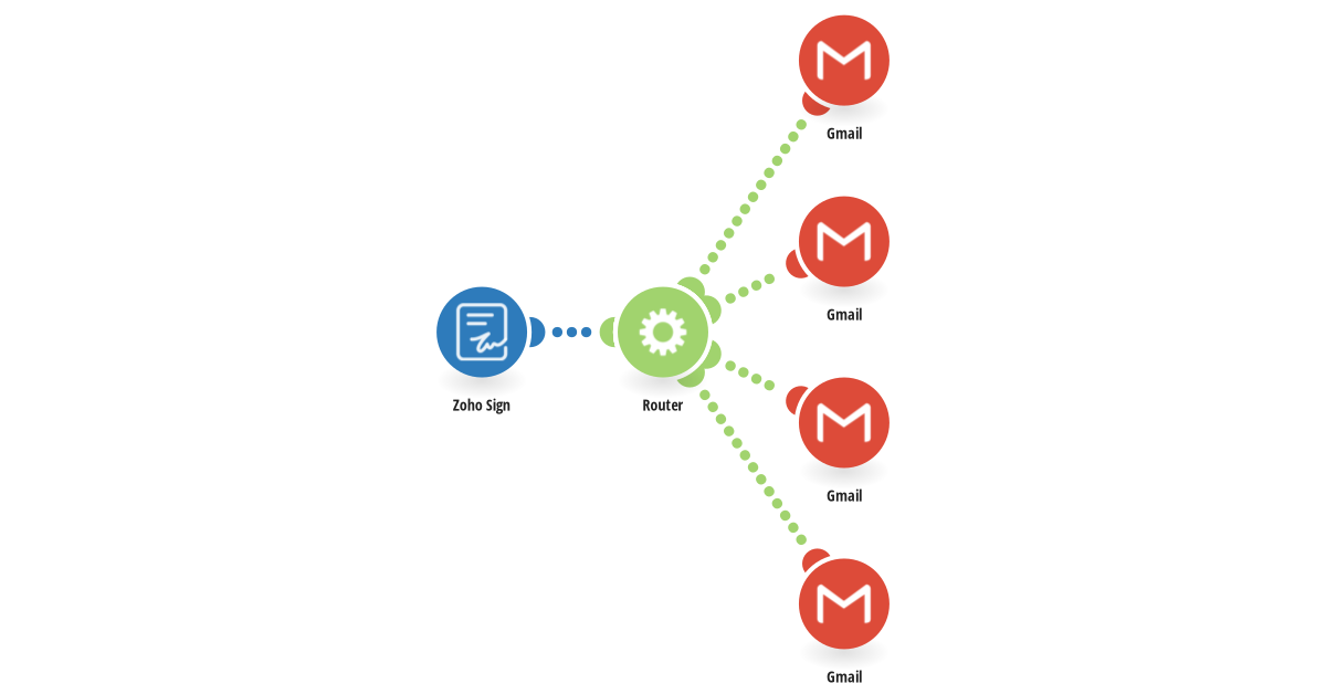 Send a personalized email with Gmail for new Zoho Sign signatories.