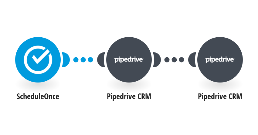 Create new person in Pipedrive CRM when an appointment is booked with ScheduleOnce