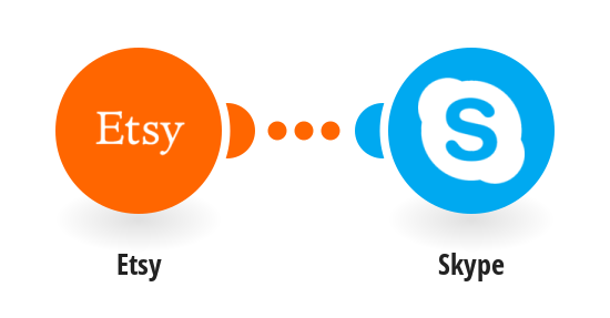 Send Skype messages for new shop receipts on Etsy