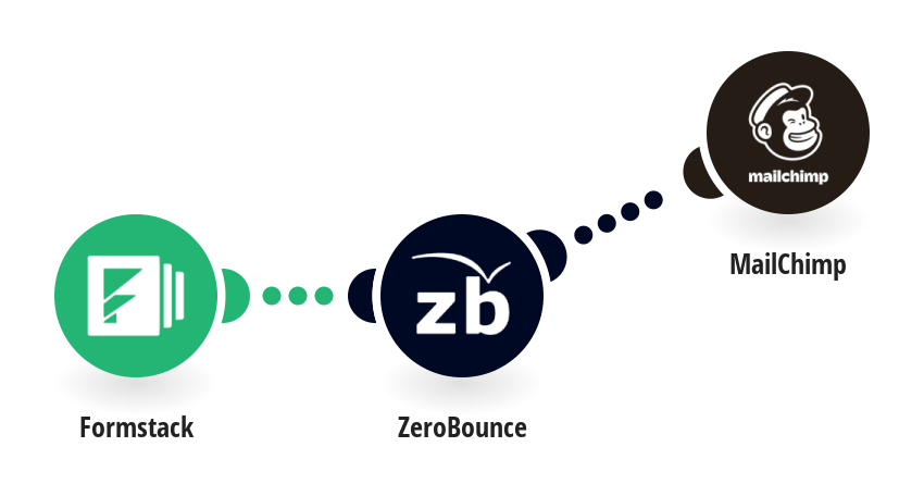 Create new subscribers from Formstack submissions and verifying the email with Zerobounce