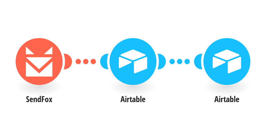 Record all SendFox campaigns in Airtable