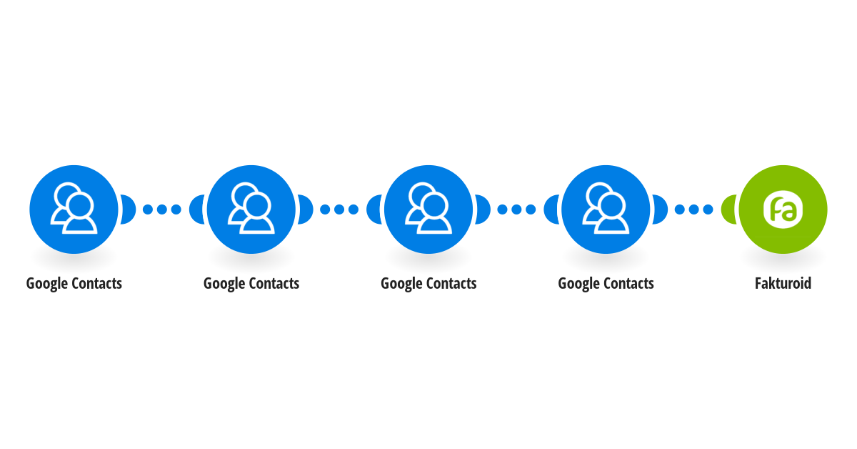 Add new Google contacts to Fakturoid