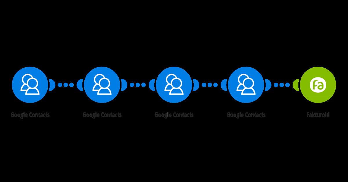 Vytvoření kontaktu ve Fakturoidu z Google kontaku