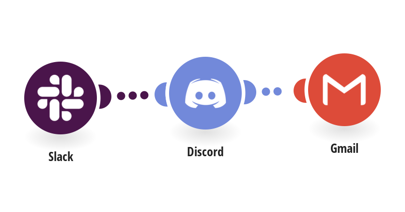 Create Discord channel invitations for new Slack users