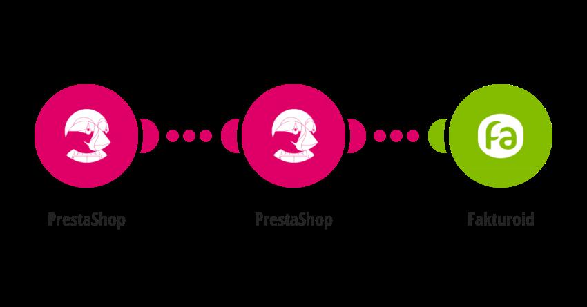 Vytvoření kontaktu ve Fakturoidu z nového zákazníka v PrestaShopu