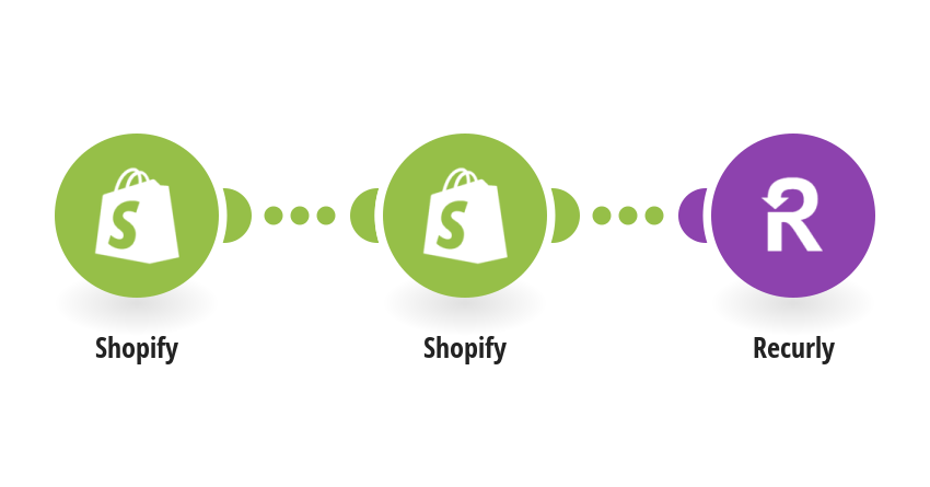 Add new Shopify customers to Recurly as customer accounts