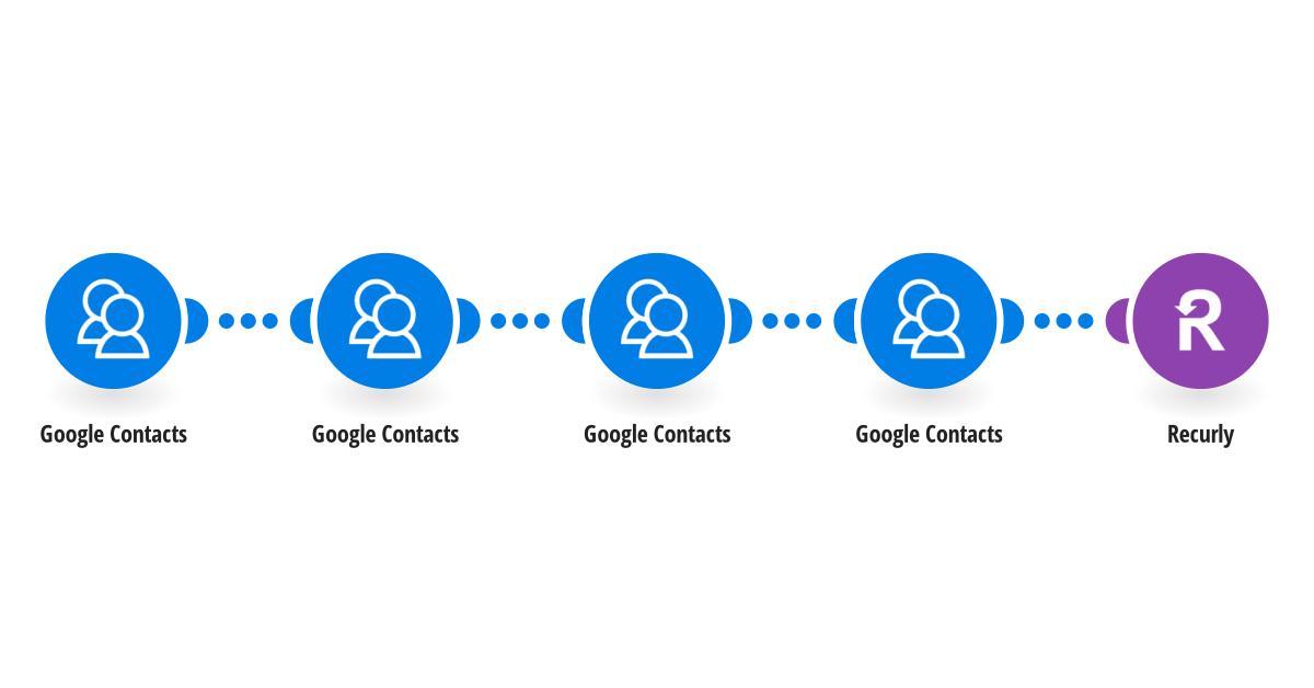 Add new Google Contacts contacts to Recurly as accounts