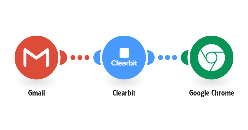 Send push notification via Google Chrome for new prospects qualified with Clearbit