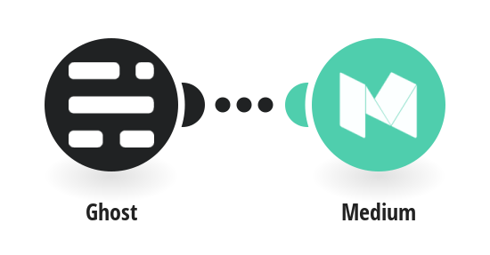 Publish new Ghost posts on Medium
