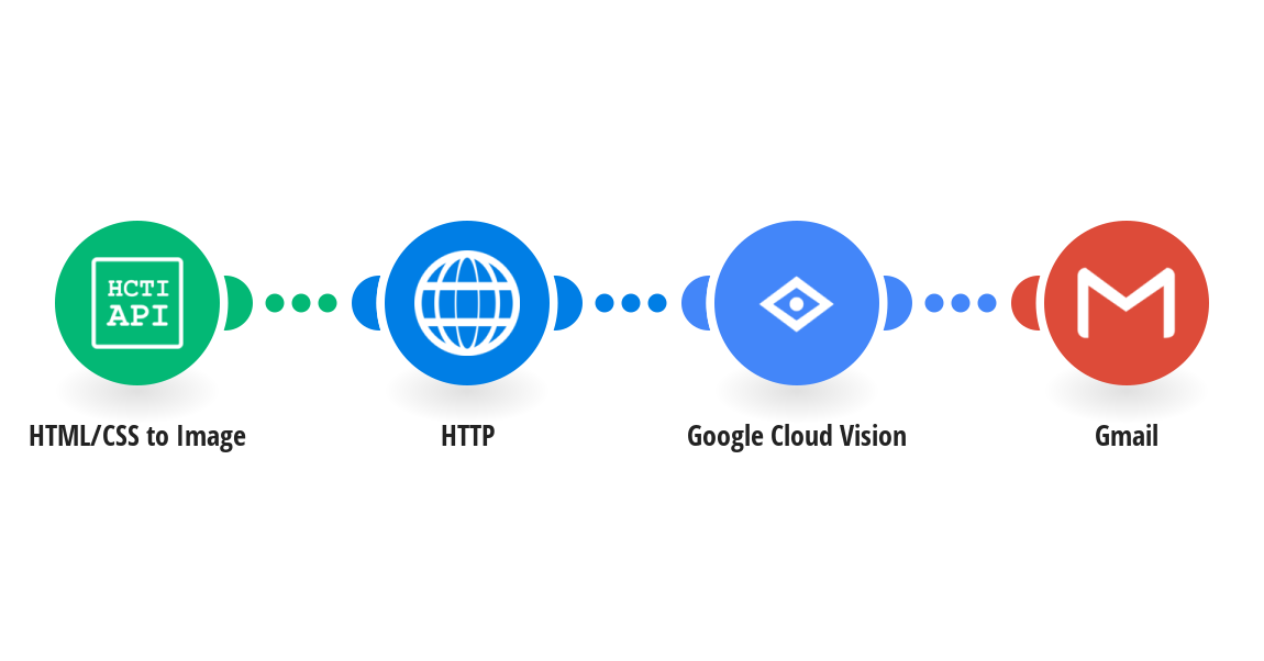 Extract the content of any page with HTML/CSS and Google Cloud Vision