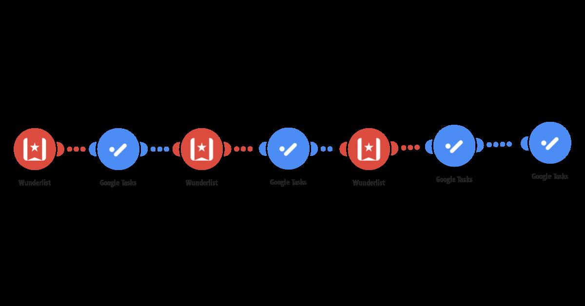 Import your lists, tasks and subtasks from Wunderlist to Google Tasks