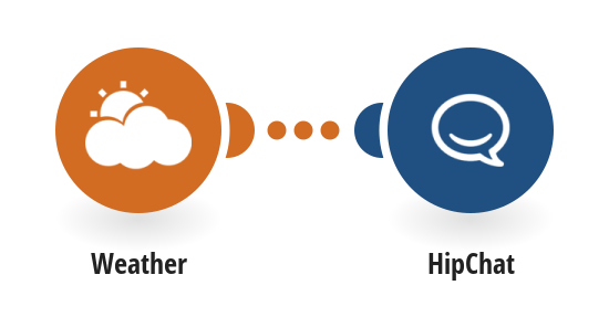 Send tomorrow's weather forecast to Hipchat