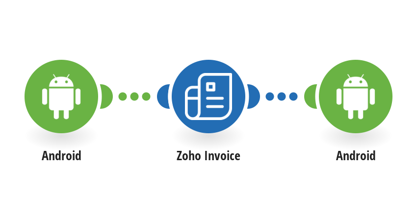 Create Zoho Invoice contacts from Android contacts