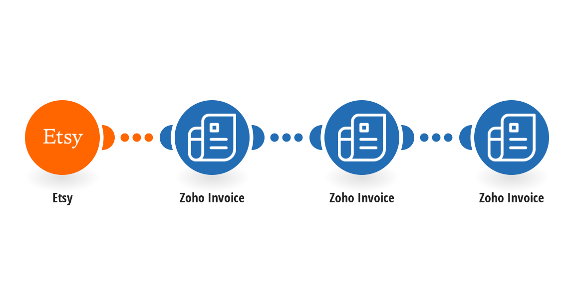 Create Zoho Invoices from Etsy shop receipts