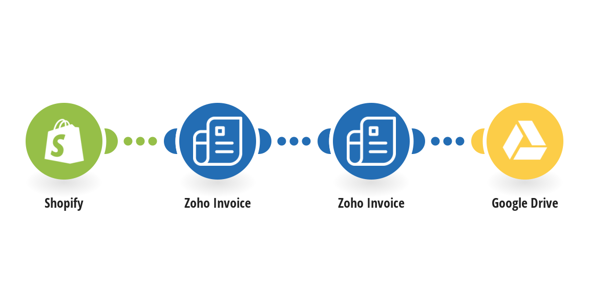 Create Zoho Invoices from Shopify orders and uploading them to Google Drive
