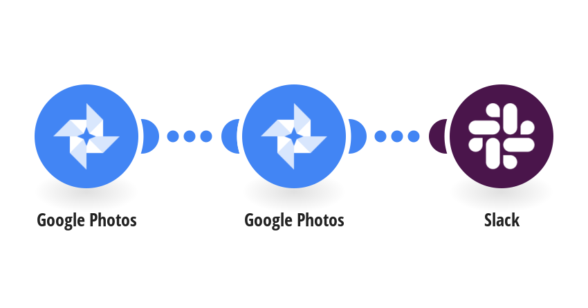 Post new Google Photos to Slack