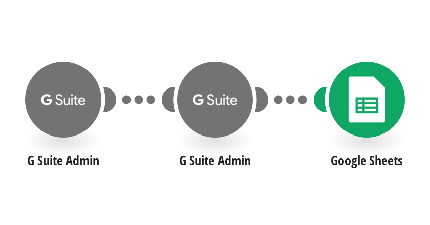 Count users per G Suite organizational unit