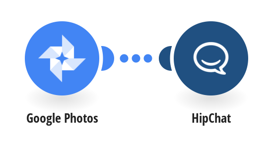 Send HipChat messages for new Google Photos