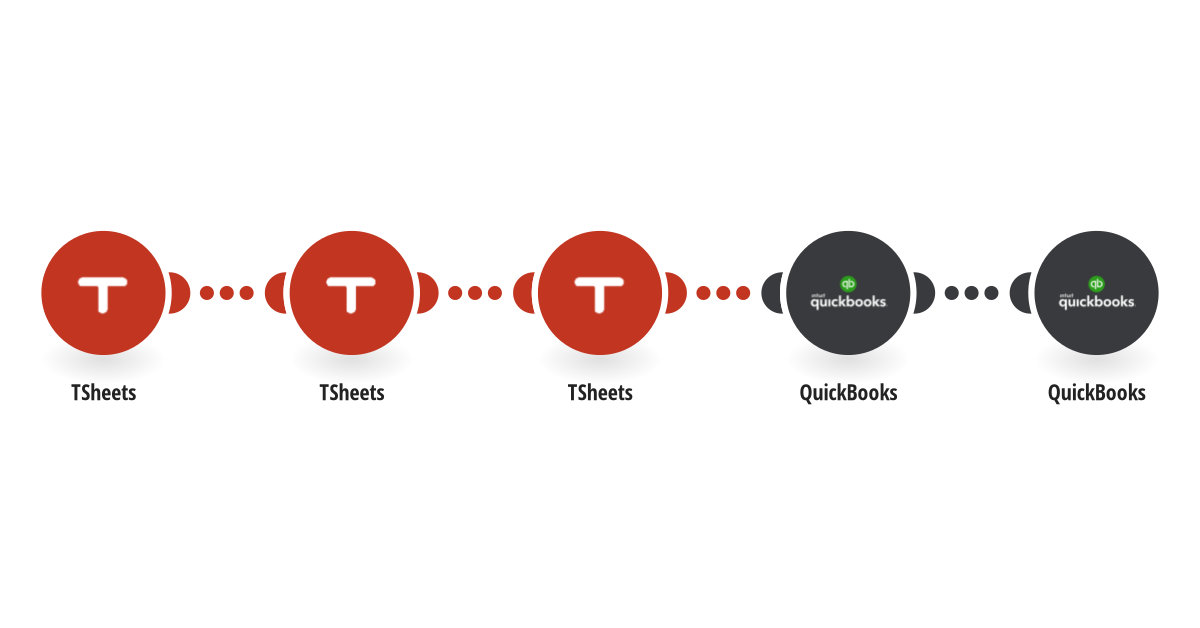 Create QuickBooks invoices from new TSheets timesheets