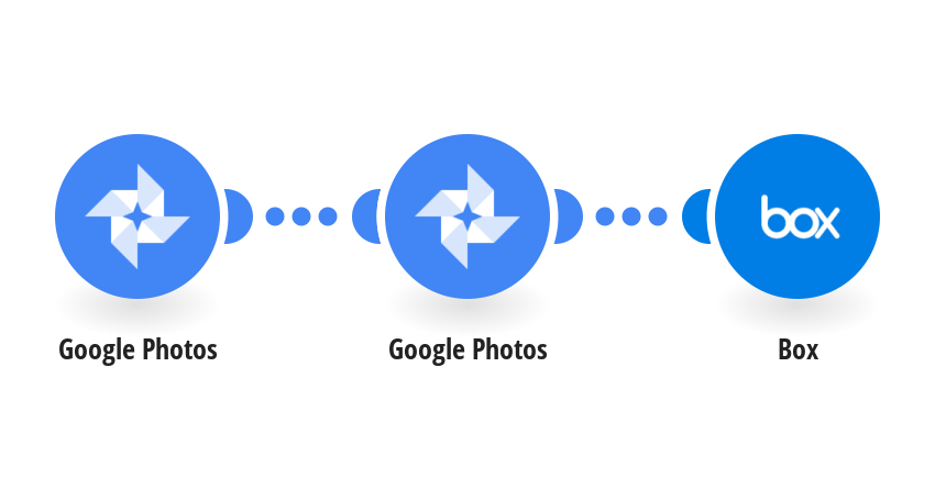 Save new Google Photos to Box