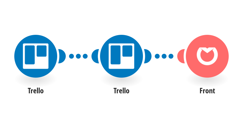 Create Front messages from Trello cards