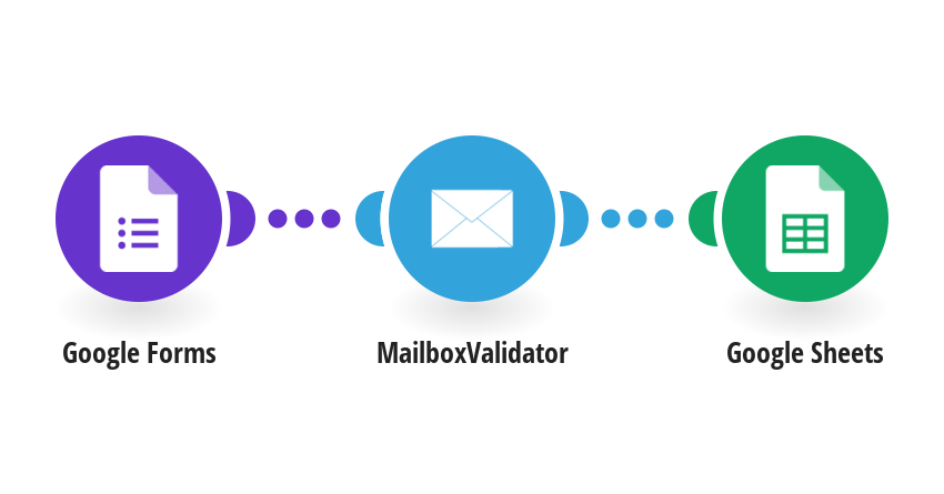 Validate emails from Google Forms Submissions using MailboxValidator and adding them to a Google Sheet