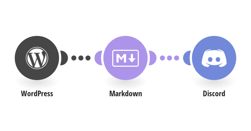 Convert new WordPress posts to Markdown and share them on Discord