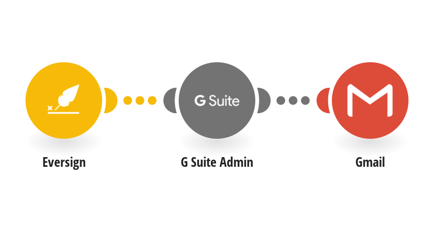 Create G Suite users for new Eversign completed documents
