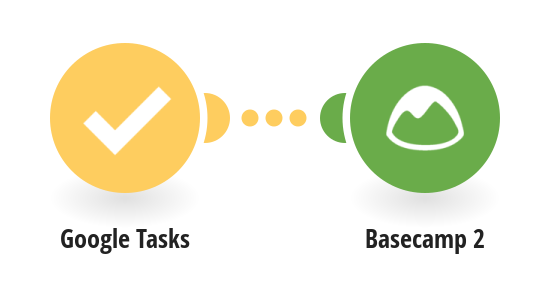 Create Basecamp 2 to-dos from new Google Tasks tasks