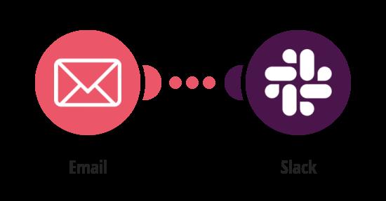 Zaslání nového emailu na Slack