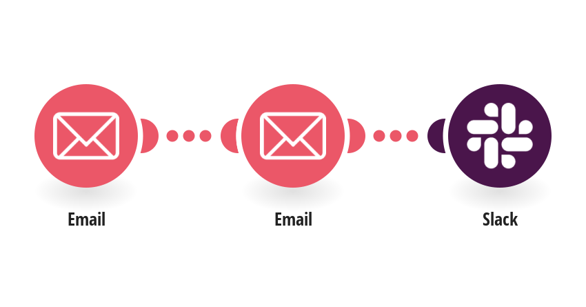 Post new incoming email attachments to Slack