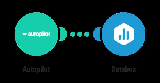 Push new Autopilot accounts data to Databox