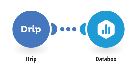 Send new Drip page visits to Databox