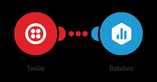 Send new Twilio calls to Databox