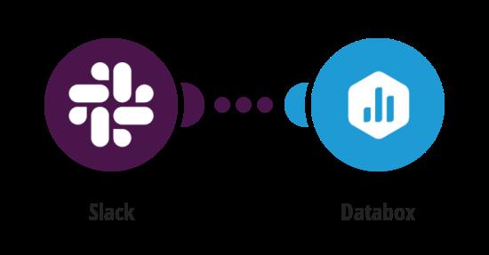 Send new Slack files metadata to Databox
