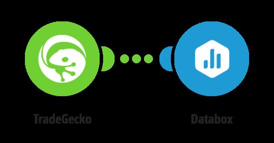 Push new TradeGecko orders to Databox