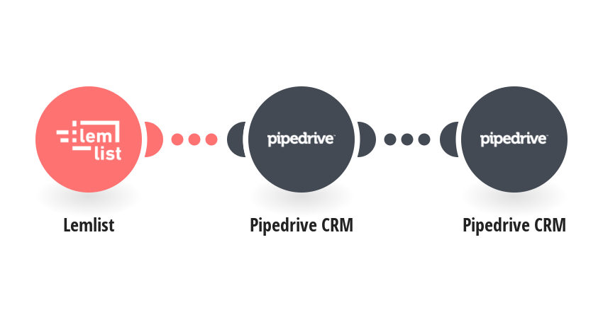 Create Pipedrive CRM deals for new Lemlist email events
