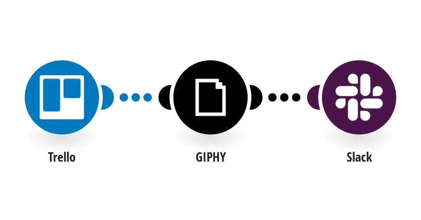 Create GIF images using GIPHY from Trello cards and send a Slack message